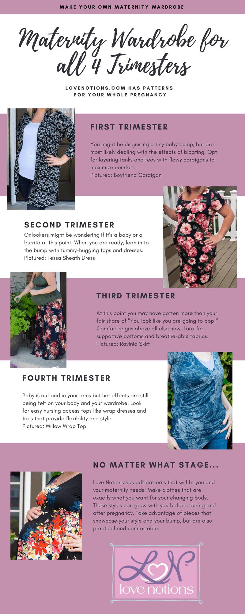 Maternity, Nursing, Maternity Wardrobe