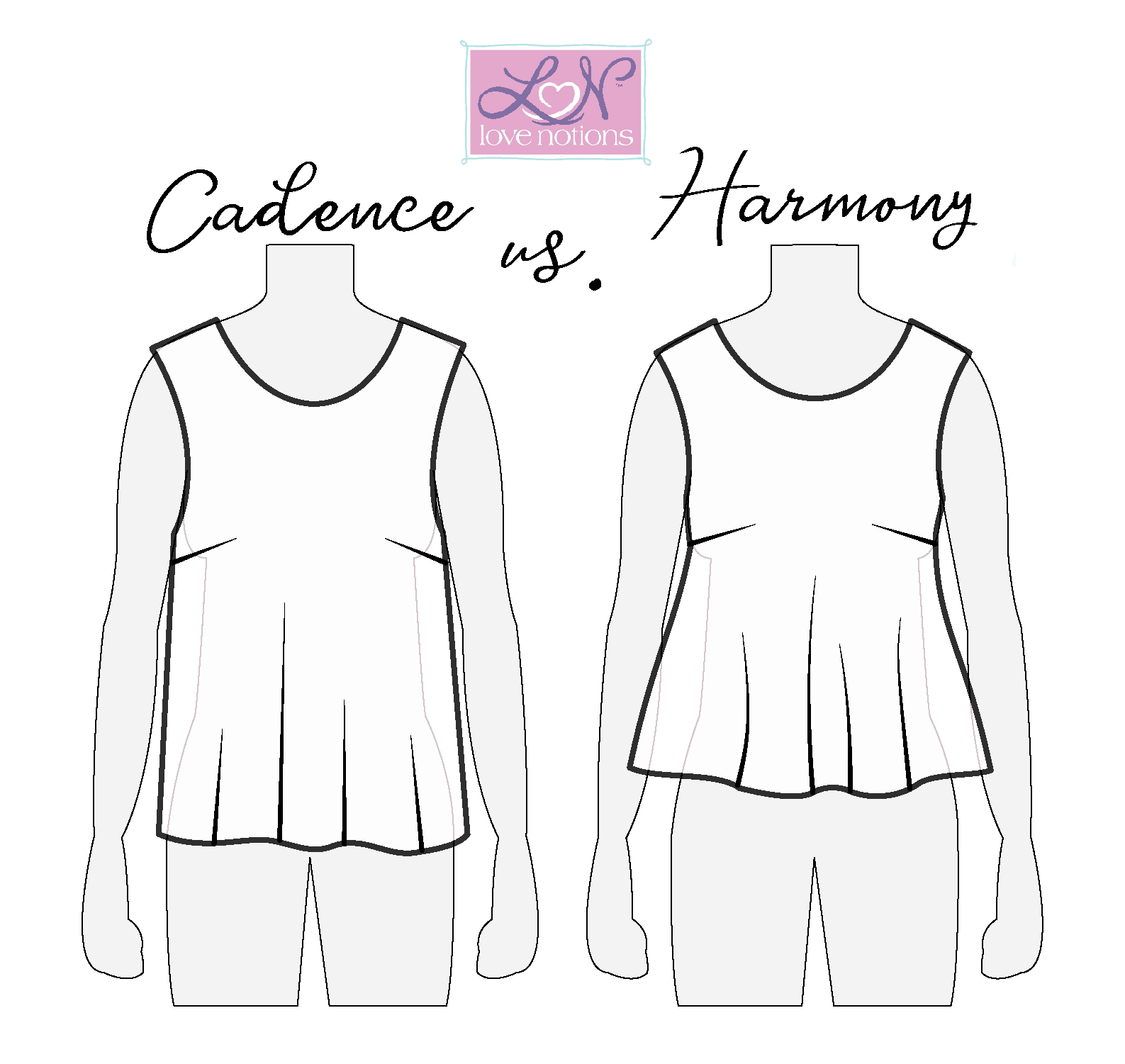 Cadence and Harmony, what's the difference?