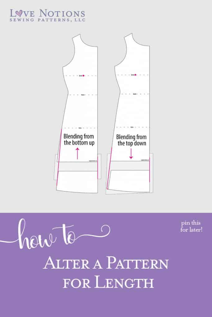 pattern length